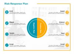 Risk Response Plan Ppt PowerPoint Presentation Designs Download