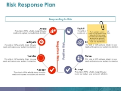 Risk Response Plan Ppt PowerPoint Presentation Example