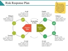 Risk Response Plan Ppt PowerPoint Presentation Infographic Template Gridlines