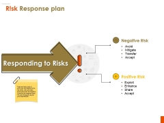 Risk Response Plan Ppt PowerPoint Presentation Styles Vector