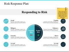 Risk Response Plan Ppt PowerPoint Presentation Summary Backgrounds