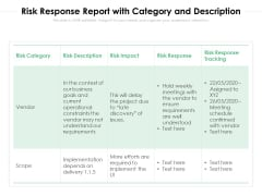 Risk Response Report With Category And Description Ppt PowerPoint Presentation File Graphic Tips PDF
