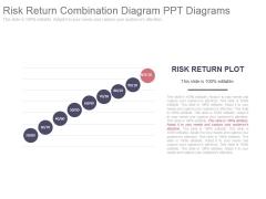 Risk Return Combination Diagram Ppt Diagrams