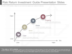 Risk Return Investment Guide Presentation Slides