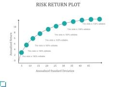 Risk Return Plot Ppt PowerPoint Presentation Microsoft