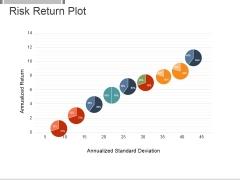 Risk Return Plot Ppt PowerPoint Presentation Rules