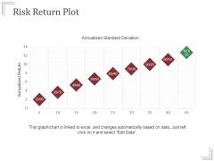 Risk Return Plot Ppt PowerPoint Presentation Themes