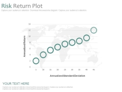Risk Return Plot Ppt Slides