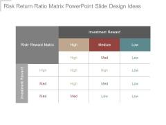 Risk Return Ratio Matrix Powerpoint Slide Design Ideas