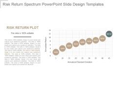 Risk Return Spectrum Powerpoint Slide Design Templates