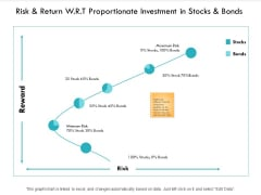 Risk Return W R T Proportionate Investment In Stocks And Bonds Graph Ppt PowerPoint Presentation Model Guidelines