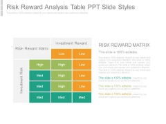Risk Reward Analysis Table Ppt Slide Styles