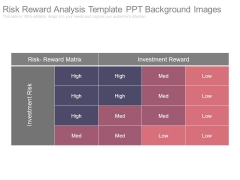 Risk Reward Analysis Template Ppt Background Images