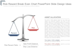 Risk Reward Breakeven Chart Powerpoint Slide Design Ideas