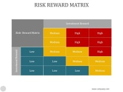 Risk Reward Matrix Ppt PowerPoint Presentation Diagrams