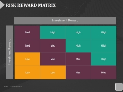 Risk Reward Matrix Ppt Powerpoint Presentation Infographic Template Backgrounds