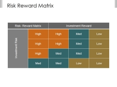 Risk Reward Matrix Ppt PowerPoint Presentation Pictures