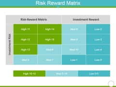 Risk Reward Matrix Ppt PowerPoint Presentation Professional Layout
