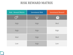 Risk Reward Matrix Ppt PowerPoint Presentation Professional