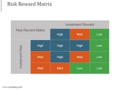 Risk Reward Matrix Ppt PowerPoint Presentation Rules