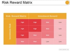Risk Reward Matrix Ppt PowerPoint Presentation Shapes