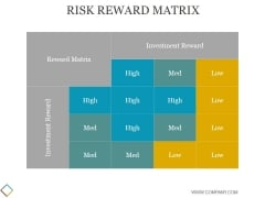 Risk Reward Matrix Ppt PowerPoint Presentation Slide Download