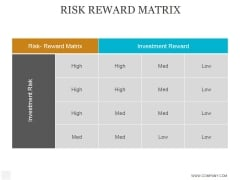 Risk Reward Matrix Ppt PowerPoint Presentation Topics