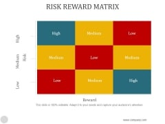 Risk Reward Matrix Template2 Ppt PowerPoint Presentation Layouts