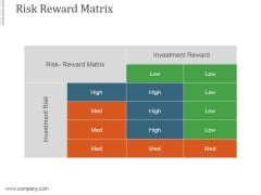 Risk Reward Matrix Template7 Ppt PowerPoint Presentation Designs Download