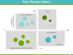 Risk Reward Matrix Template 1 Ppt PowerPoint Presentation File Visuals
