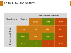 Risk Reward Matrix Template 1 Ppt PowerPoint Presentation Model Graphics
