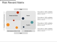 Risk Reward Matrix Template 1 Ppt PowerPoint Presentation Shapes