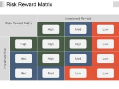 Risk Reward Matrix Template 1 Ppt PowerPoint Presentation Show Guidelines