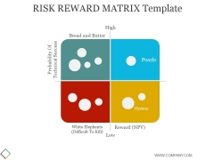 Risk Reward Matrix Template 1 Ppt PowerPoint Presentation Show