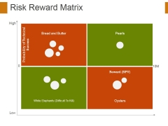 Risk Reward Matrix Template 2 Ppt PowerPoint Presentation Portfolio