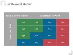 Risk Reward Matrix Templates 2 Ppt PowerPoint Presentation Picture
