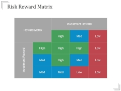 Risk Reward Matrix Templates 3 Ppt PowerPoint Presentation Background Image