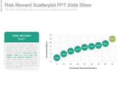Risk Reward Scatterplot Ppt Slide Show