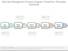 Risk Self Management Process Diagram Powerpoint Templates Download