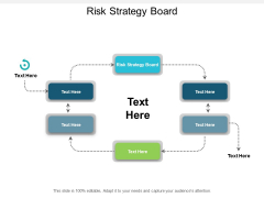 Risk Strategy Board Ppt Powerpoint Presentation Professional Show Cpb