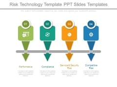 Risk Technology Template Ppt Slides Templates