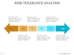 Risk Tolerance Analysis Ppt PowerPoint Presentation Show