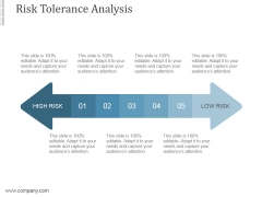 Risk Tolerance Analysis Ppt PowerPoint Presentation Slides