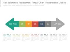 Risk Tolerance Assessment Arrow Chart Presentation Outline