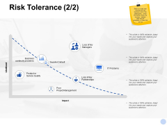 Risk Tolerance Business Ppt PowerPoint Presentation Layouts Example Introduction