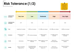 Risk Tolerance Cardinal Scale Ppt PowerPoint Presentation Gallery Outline