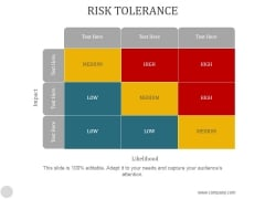 Risk Tolerance Ppt PowerPoint Presentation Guide
