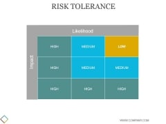Risk Tolerance Ppt PowerPoint Presentation Summary