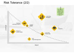 Risk Tolerance Project Management Ppt PowerPoint Presentation Show Vector