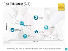 Risk Tolerance Service Ppt Powerpoint Presentation Inspiration Shapes